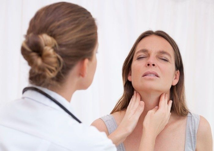 Щитовидная железа - народное лечение
