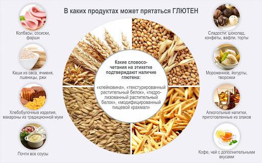 Продукты, которые нужно срочно исключить при артрите