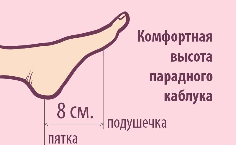Правила грамотного подбора туфель на каблуке: формула
