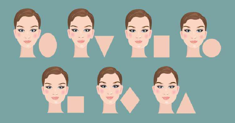 Как правильно подобрать очки по форме своего лица