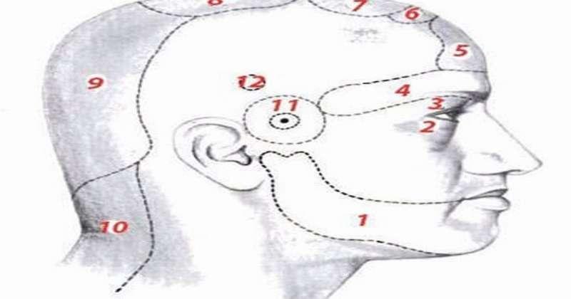 О чем может сказать головная боль в определенном участке
