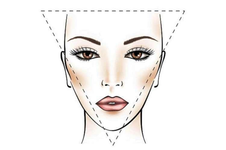 Как правильно подобрать стрижку под тип лица